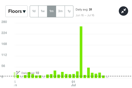 Guess which day I hiked Katahdin...